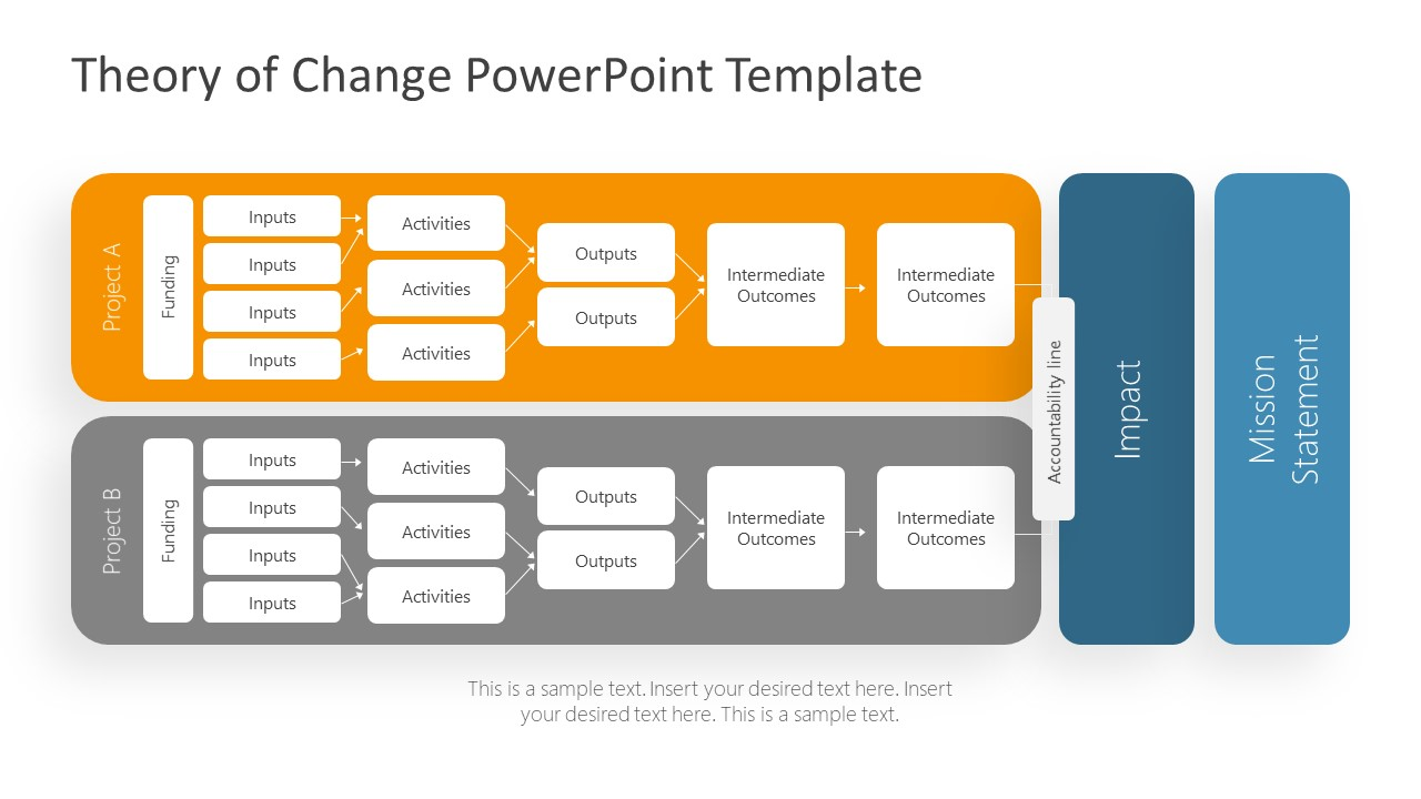 Impact Strategy PowerPoint Diagram Template