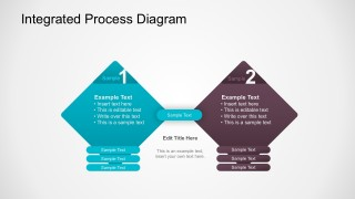 2 Steps Integrated Process Diagram PowerPoint