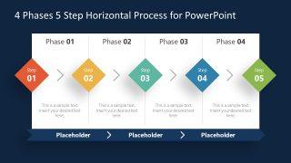 PowerPoint Diagram of 4 Phase 3 Steps Chevron