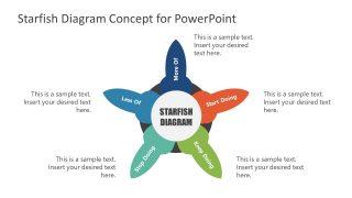 Starfish Concept Diagram Template