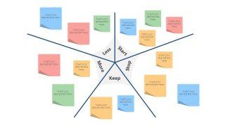 Templates of Starfish Retrospective Sticky Notes