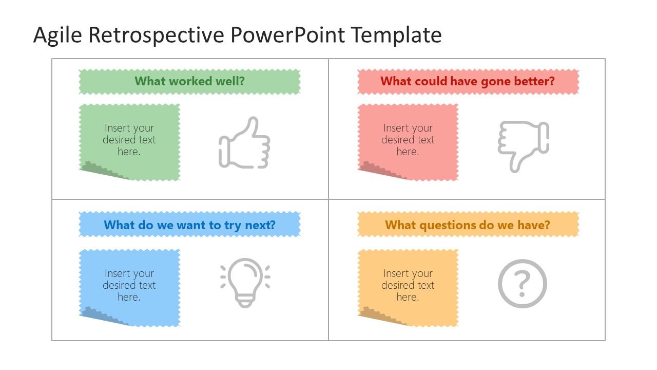 Presentation of Agile Retrospective Method
