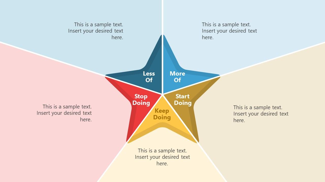 PowerPoint Templates of Starfish Retrospective