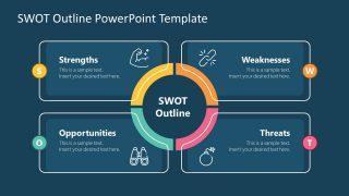Presentation of SWOT Analysis Factors