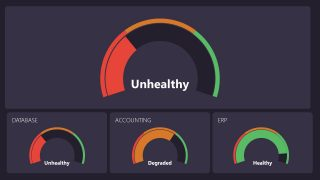 Editable Gauge PowerPoint KPIs