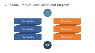Flow Chart of 2 Column PowerPoint