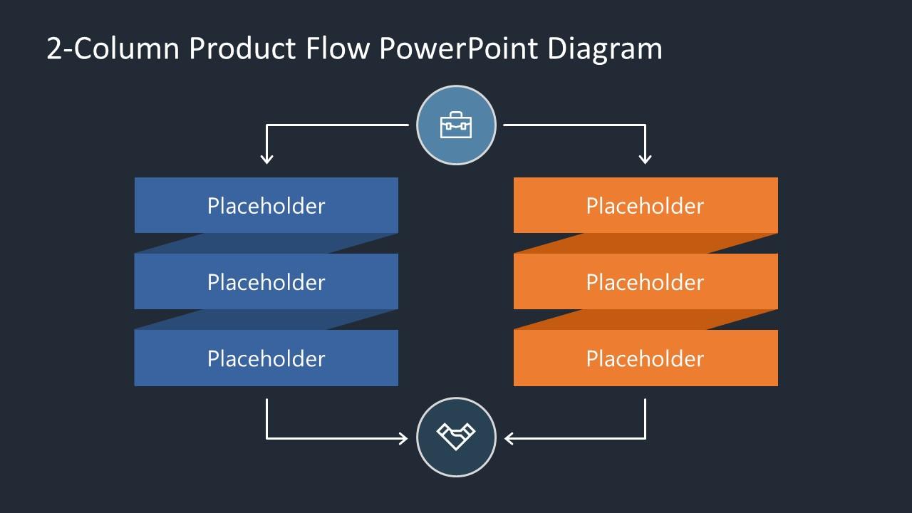 Comparison Product Flow Template of 2 Column