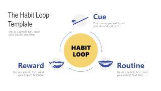Teeth Cleaning PowerPoint Habit Loop