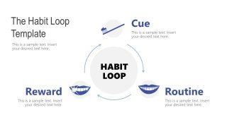 3 Steps Habit Loop Diagram Design