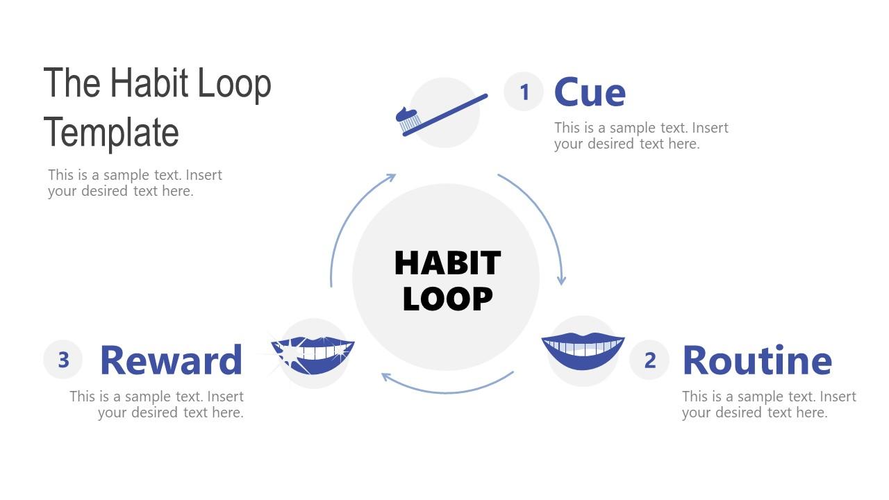 Power of Habit PowerPoint