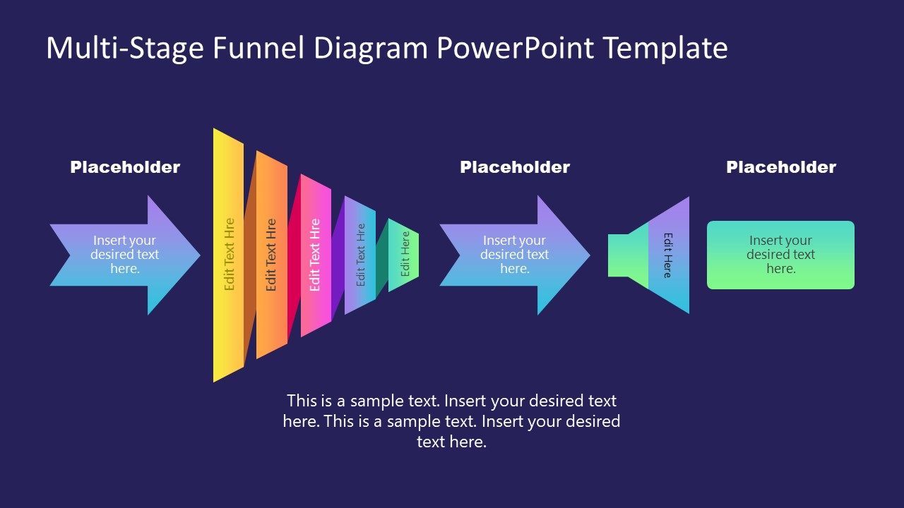 Template of Horizontal Funnel Diagram