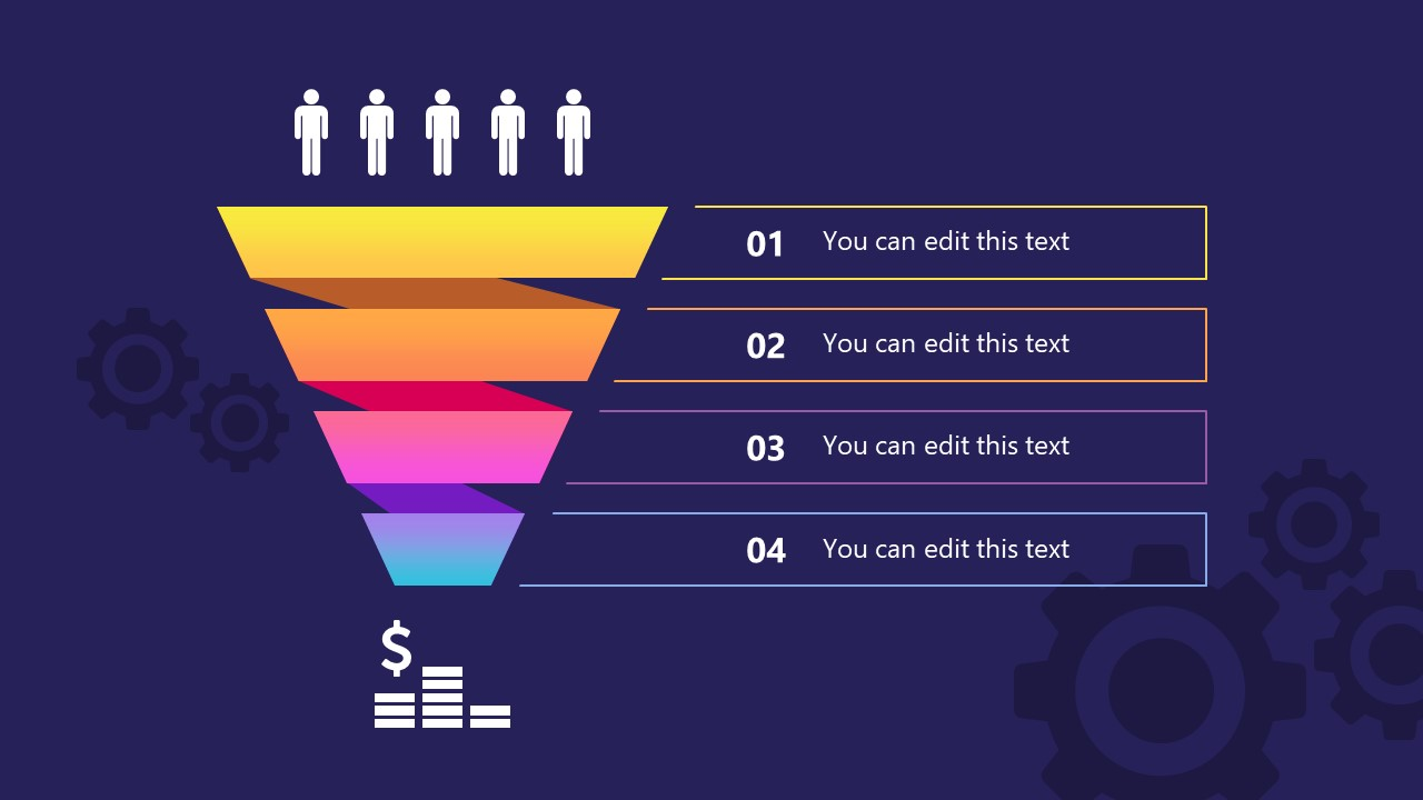 Funnel Chart for Sales Analysis