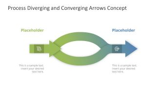 Presentation of Converging and Diverging Diagram
