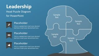 Puzzle of Leadership Traits PPT