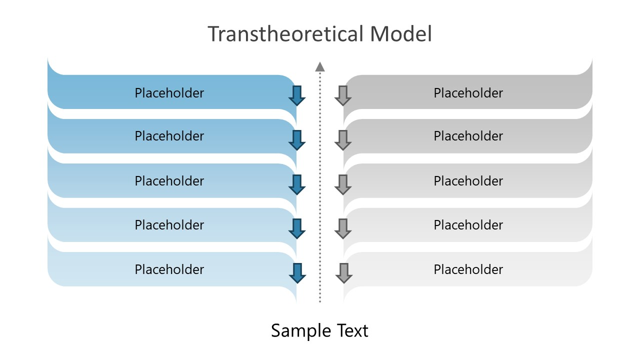 Presentation of Transtheoretical Model