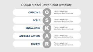 OSKAR Framework Presentation Layout