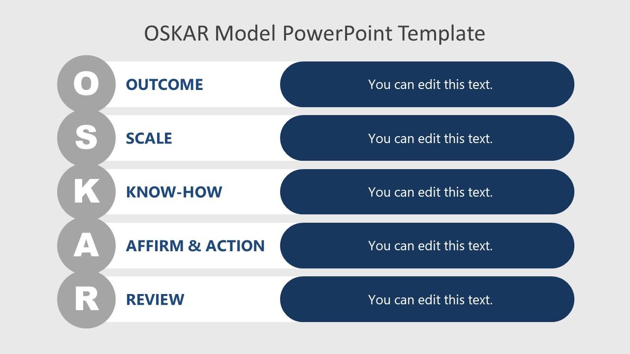 5 Steps OSKAR Model PPT