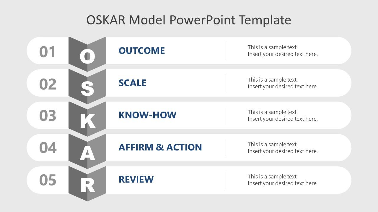 5 Levels of OSKAR Model PPT