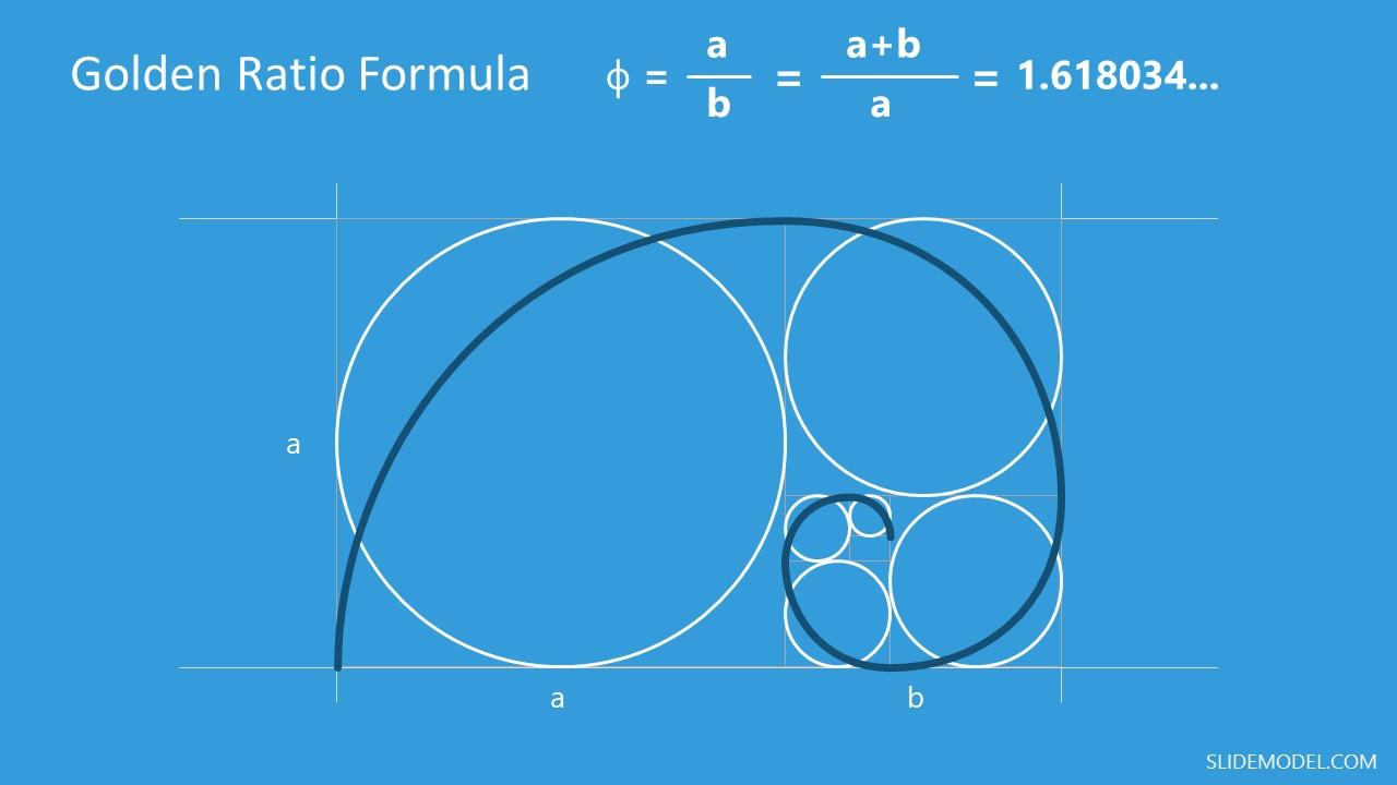 PowerPoint Diagram of Golden Ratio Concept