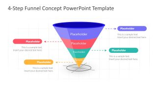 4 Levels of Sales Funnel PPT