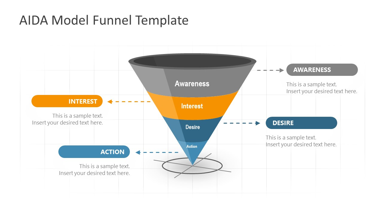 Funnel Diagram Template for AIDA Model