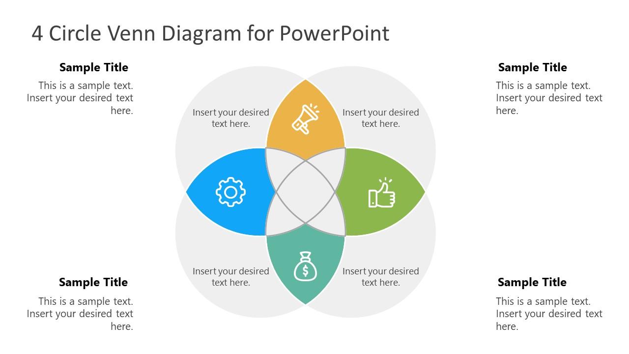 4 Groups Venn Diagram Analysis Template