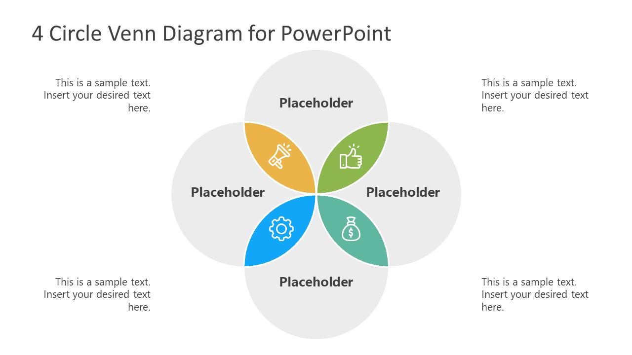 Presentation of Venn Diagram 4 Sets