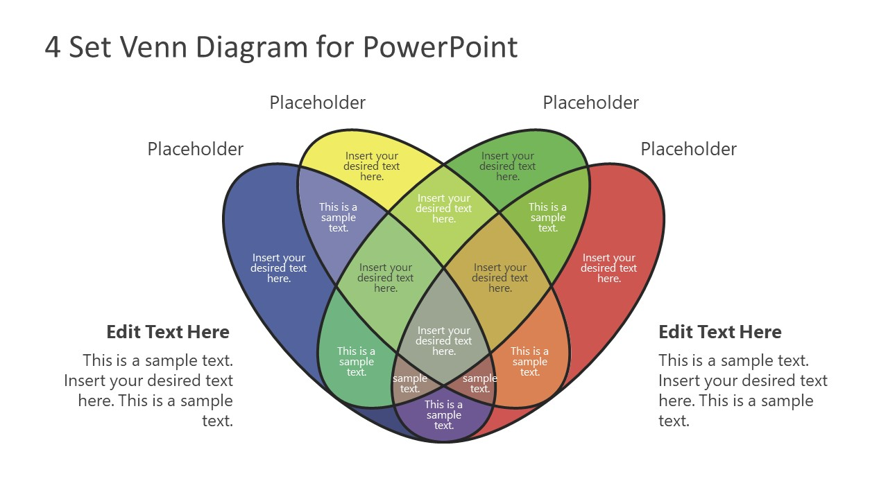 PowerPoint Data Scientist Venn Diagram