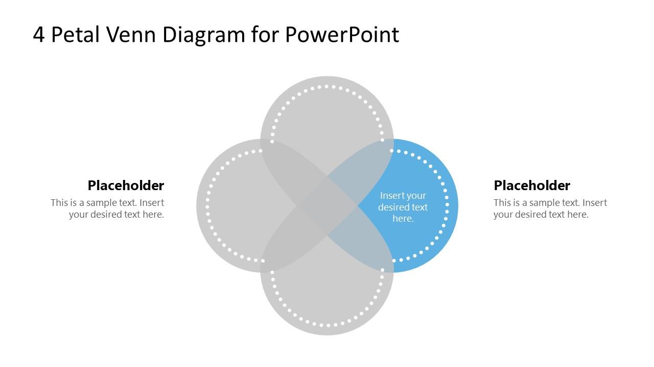 PowerPoint Petals Step 2 Venn Diagram