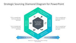 Strategic Sourcing Gemstone PowerPoint