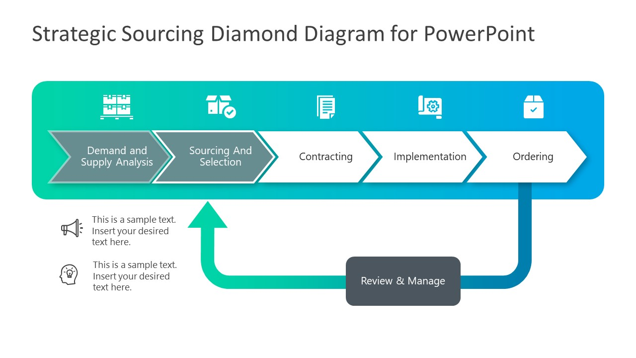 PowerPoint Strategic Sourcing Selection PPT
