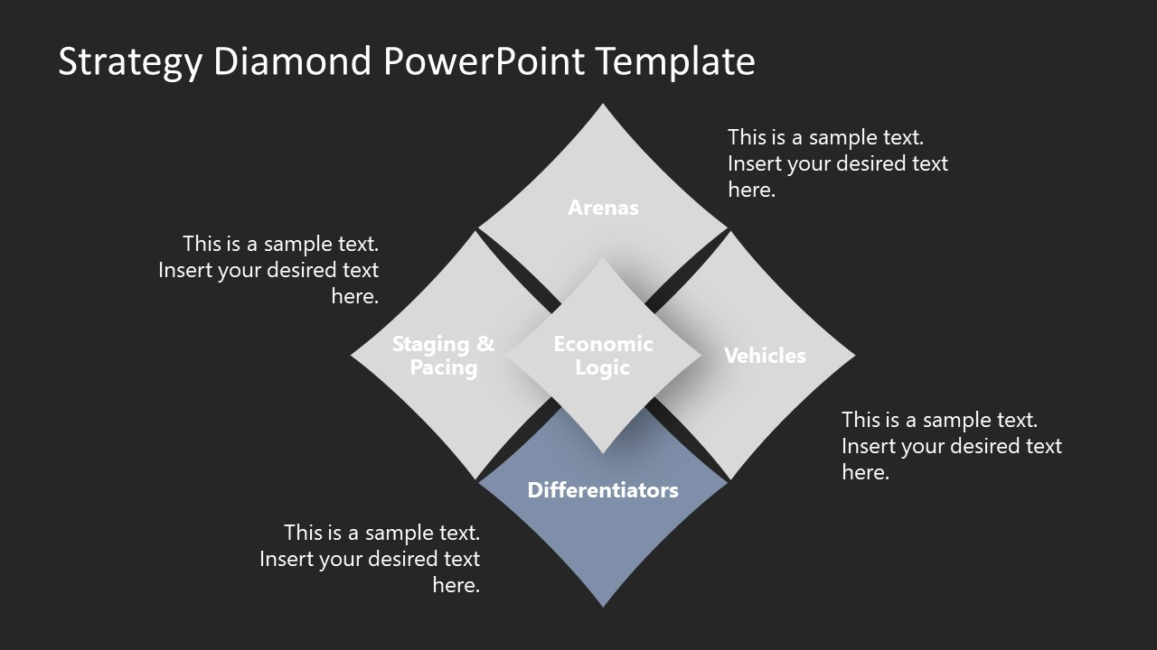 PowerPoint Strategy Diamond Concept Differentiators