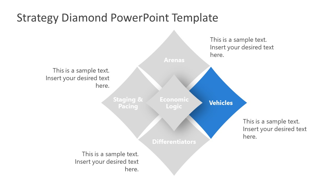Vehicles PowerPoint Strategy Diagram Component