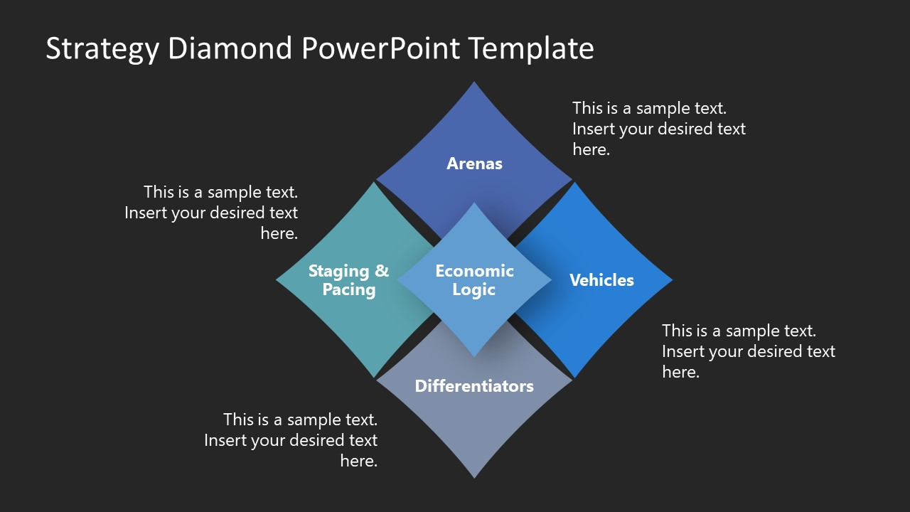 Diagram Template for Strategy Diamond Model