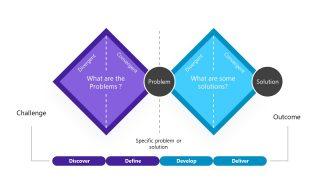 PowerPoint Diagram of Double Diamond Design Thinking