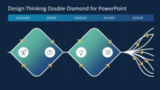 Design Thinking Model Double Diamond PPT