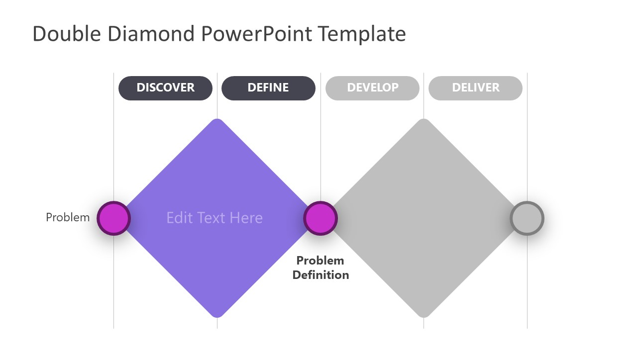 PowerPoint Discover Define of Double Diamond