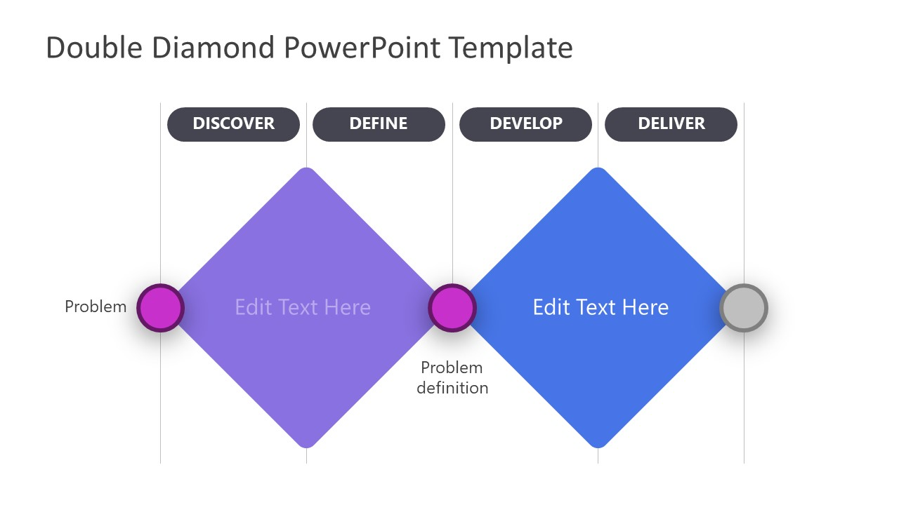 PowerPoint Discover Develop of Double Diamond