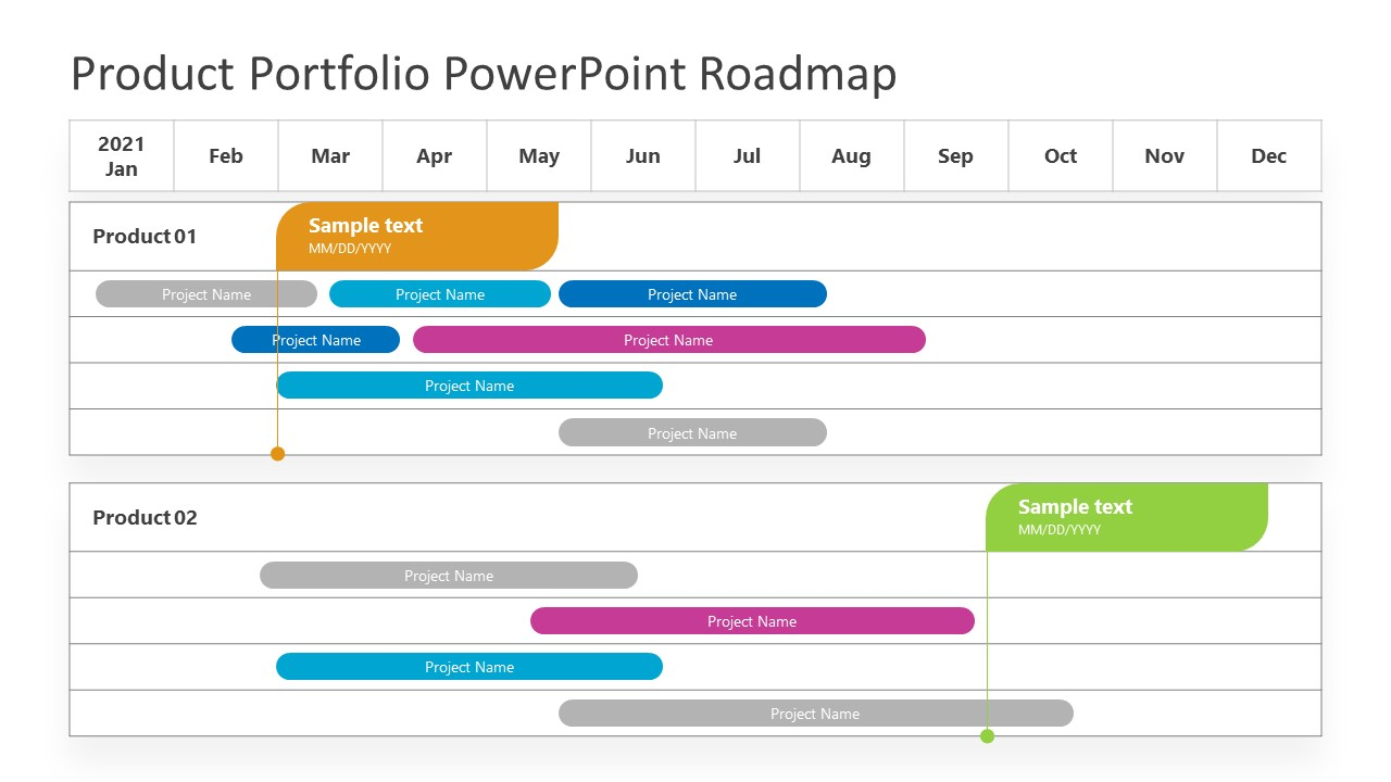 Gantt Chart Presentation for Product Portfolio