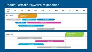 Editable Gantt Chart for Product Roadmap
