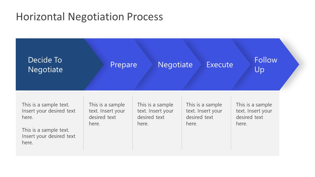 Horizontal Negotiation Process 4 Steps Diagram