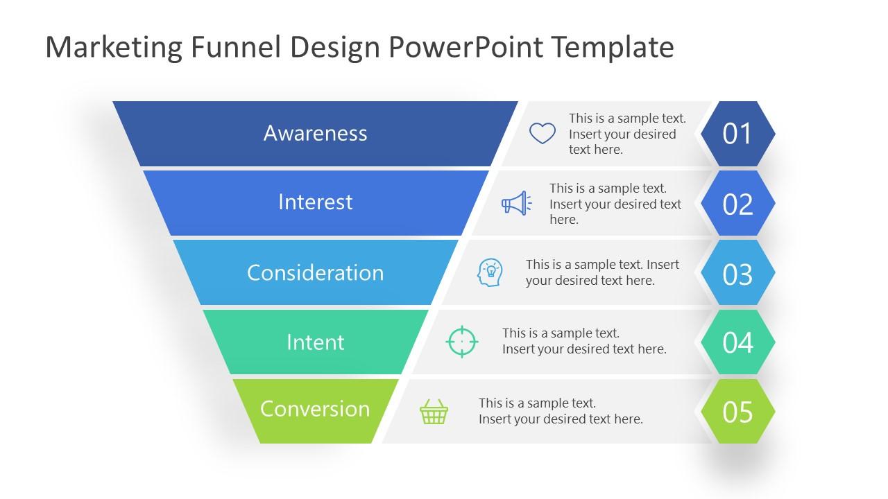 Presentation of Marketing Funnel Process