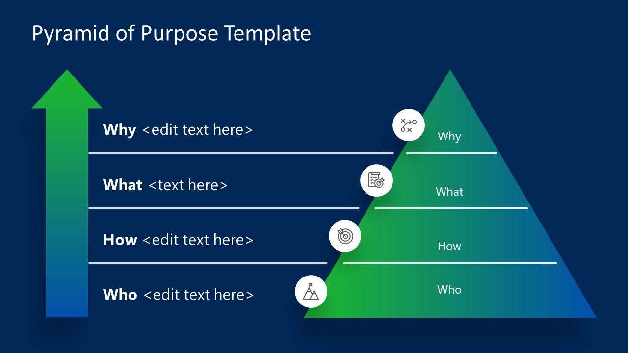 Editable PowerPoint Pyramid of Purpose