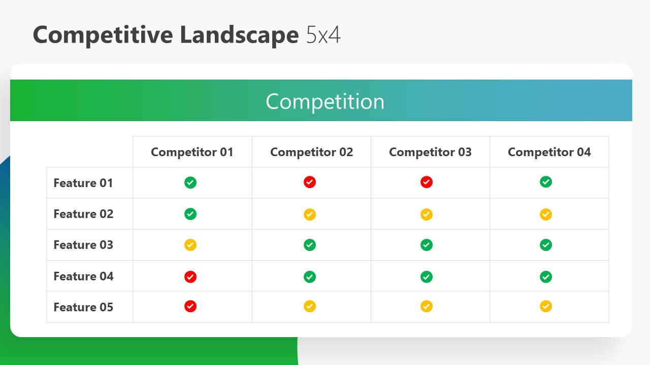 Competitive Landscape Analysis 4 Column Template