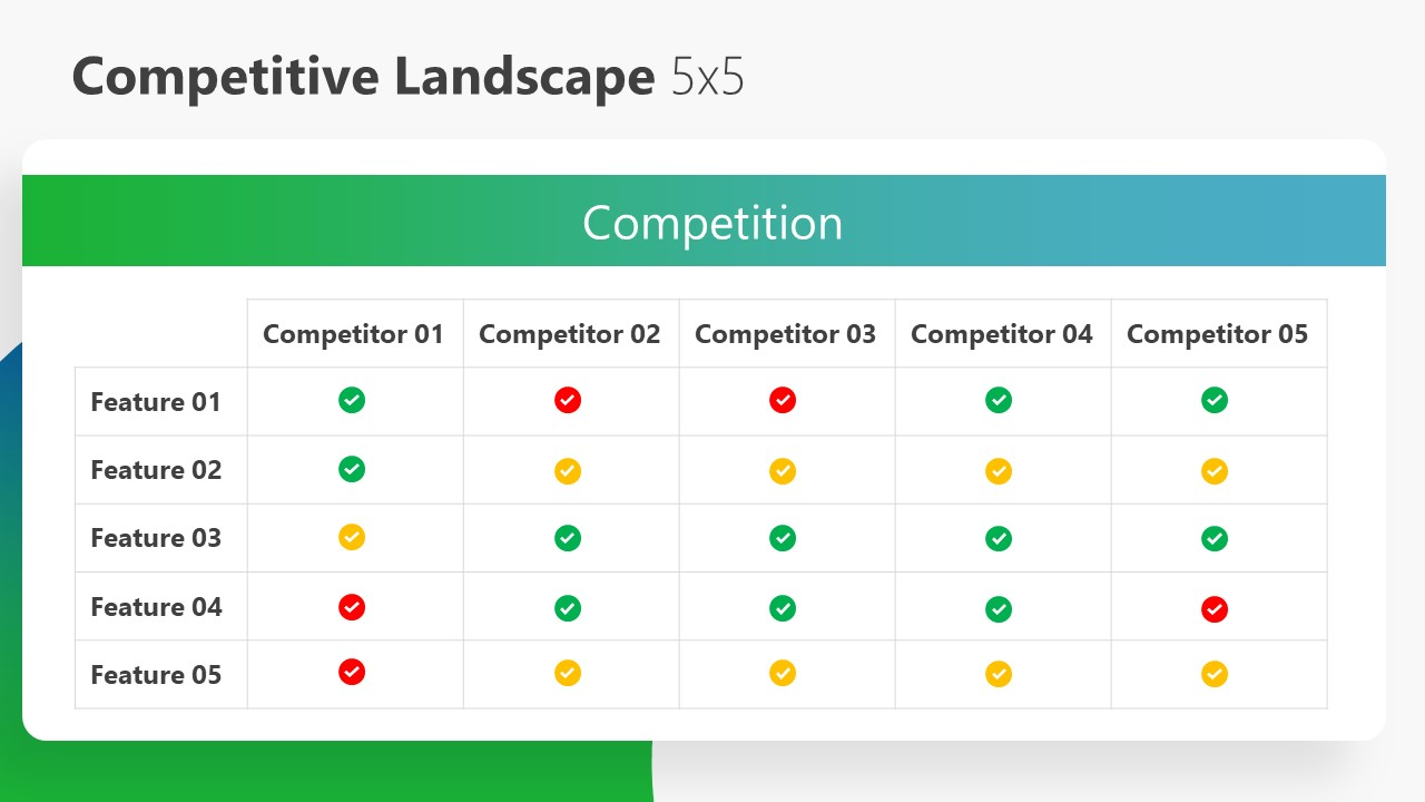 Competitive Landscape Analysis 5 Column Template