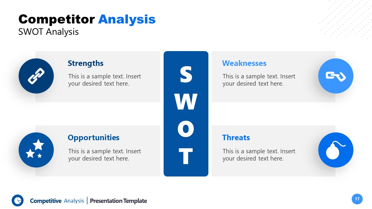 Template of Competitive SWOT Evaluation