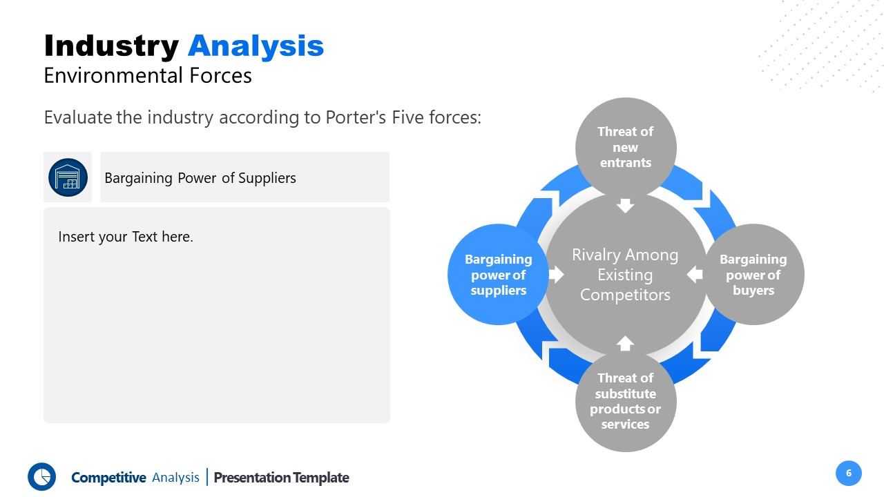 Competitive Analysis Industry Analysis PPT