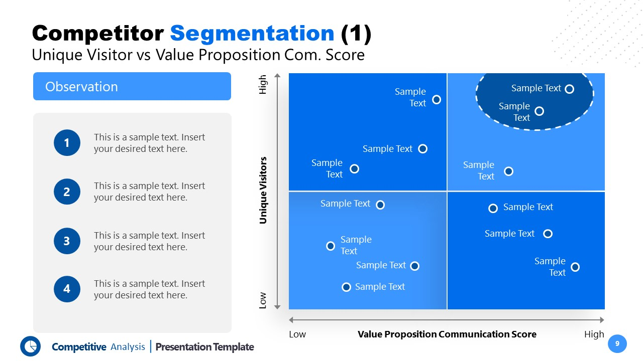 Matrix Diagram of Competitors Analysis PPT