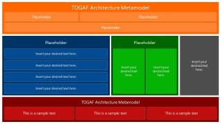 PowerPoint TOGAF Architecture Metamodel