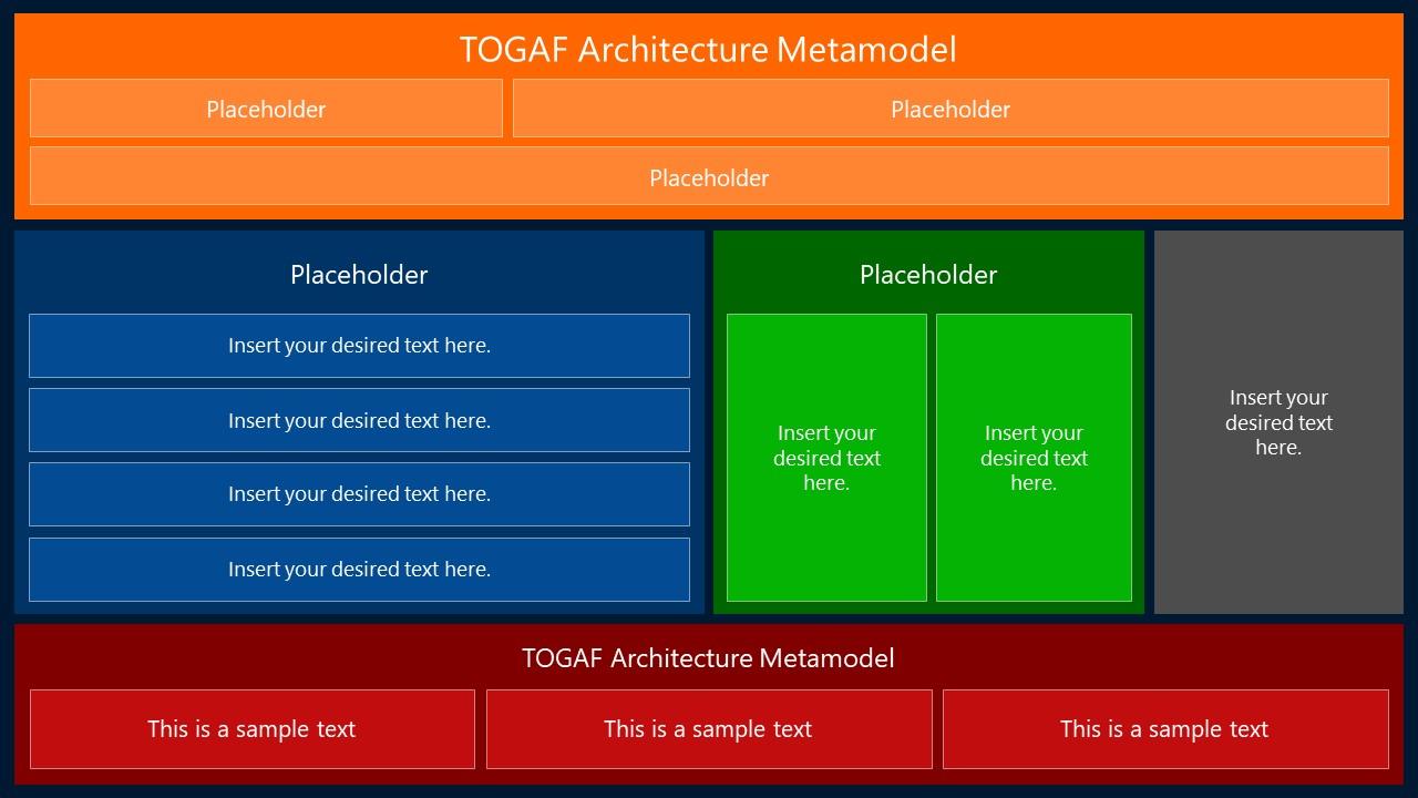 Slide of Architecture Content Framework of TOGAF